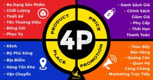 Marketing-mix-4P-ban-nen-biet