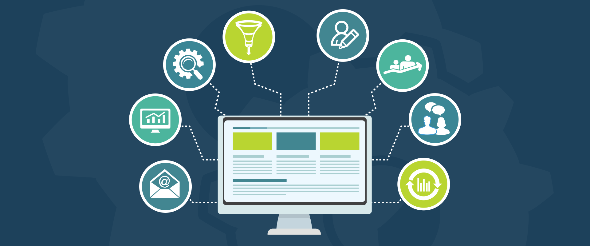 digital marketing gồm 7 loại chính