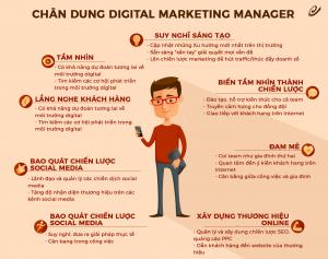 mo-ta-cong-viec-digital-marketing